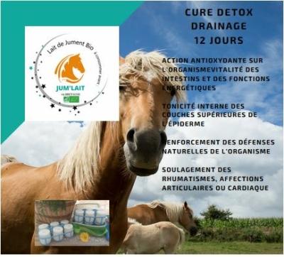Cure Drainage 12jours